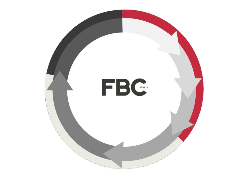FBC Cycle Services